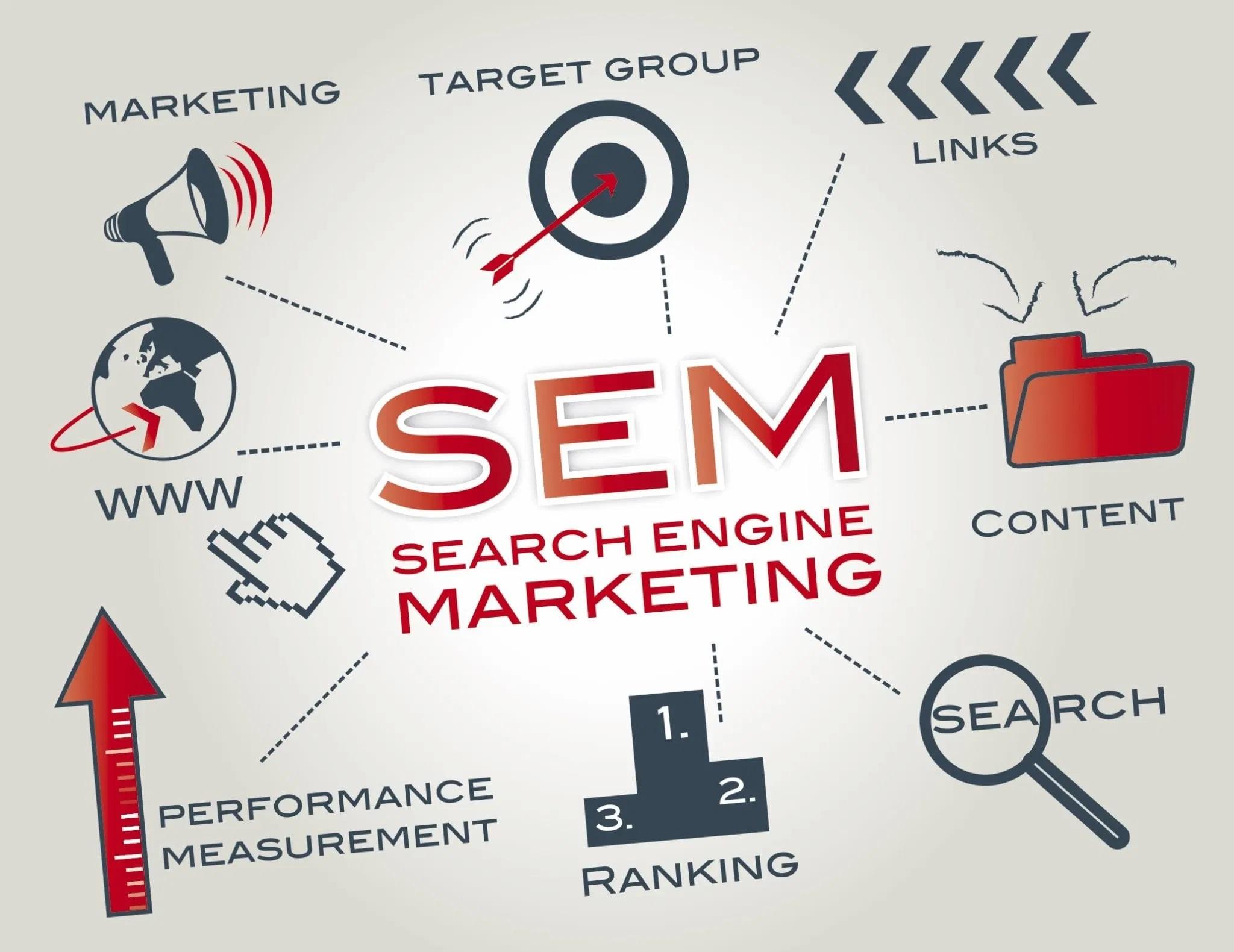 Improve  Search engine marketing